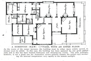 Billesdon Interior 'Building ' February 12 1919